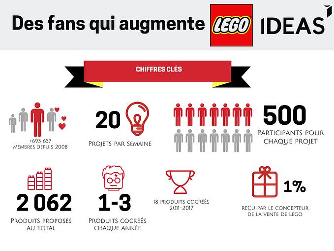 lego_ideas